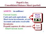 pepsico inc consolidated balance sheet partial3