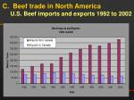c beef trade in north america u s beef imports and exports 1992 to 2002