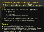 potential exposure pathways feed b feed ingredients from bse countries