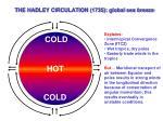 the hadley circulation 1735 global sea breeze