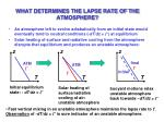 what determines the lapse rate of the atmosphere
