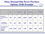 many demand side power purchase options delhi example