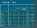 deferral rate