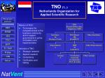 tno 1 netherlands organization for applied scientific research