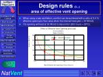 design rules 3 area of effective vent opening