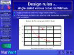design rules 4 single sided versus cross ventilation