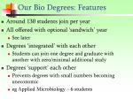 our bio degrees features