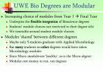 uwe bio degrees are modular11