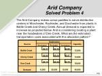 arid company solved problem 4