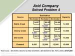 arid company solved problem 459