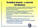 technikai elemz s a chartok b v let ben