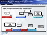 preliminary results v aidl expressivity mechanisms