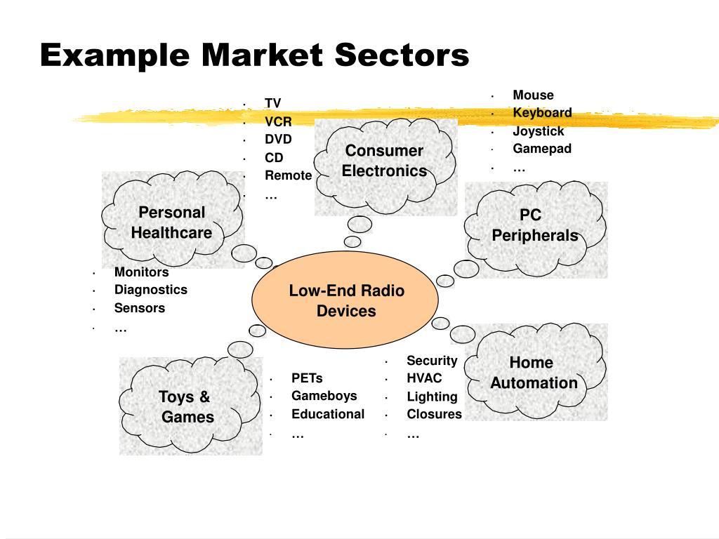 Example Market Sectors