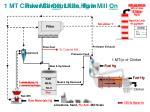 1 mt clinker cement kiln raw mill on