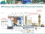 600 tons per day tpd wte process and controls