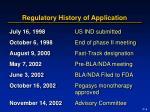 regulatory history of application