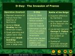 d day the invasion of france10