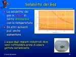 solubilita dei gas