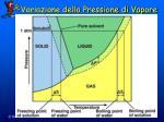 variazione della pressione di vapore