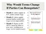 why would terms change if parties can renegotiate
