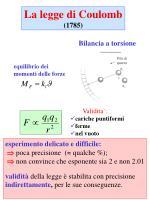la legge di coulomb 1785