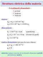 struttura elettrica della materia