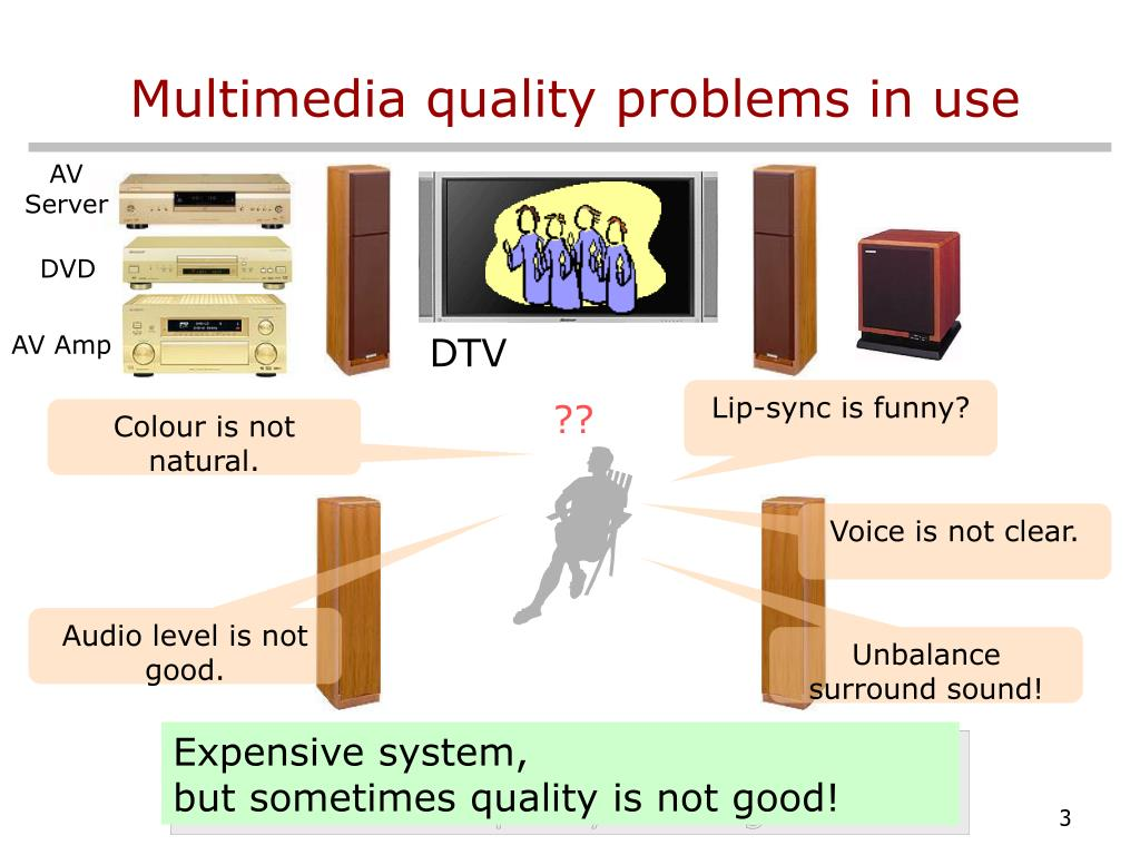 Multimedia quality problems in use