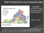 state funding the local composite index