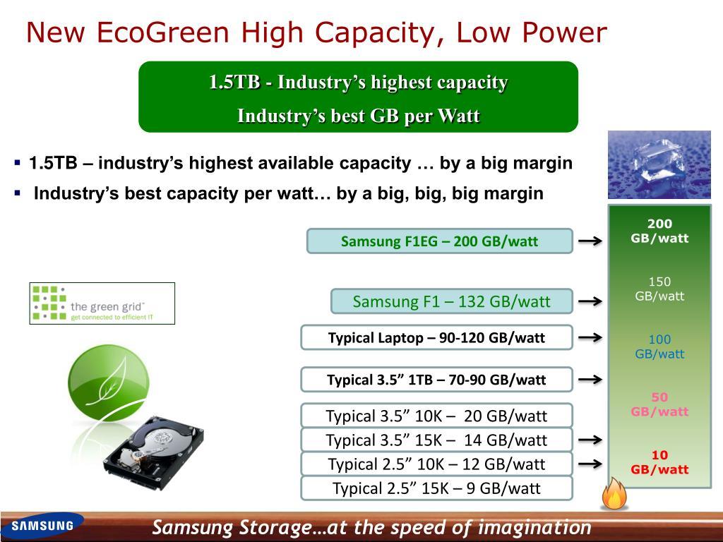New EcoGreen High Capacity, Low Power