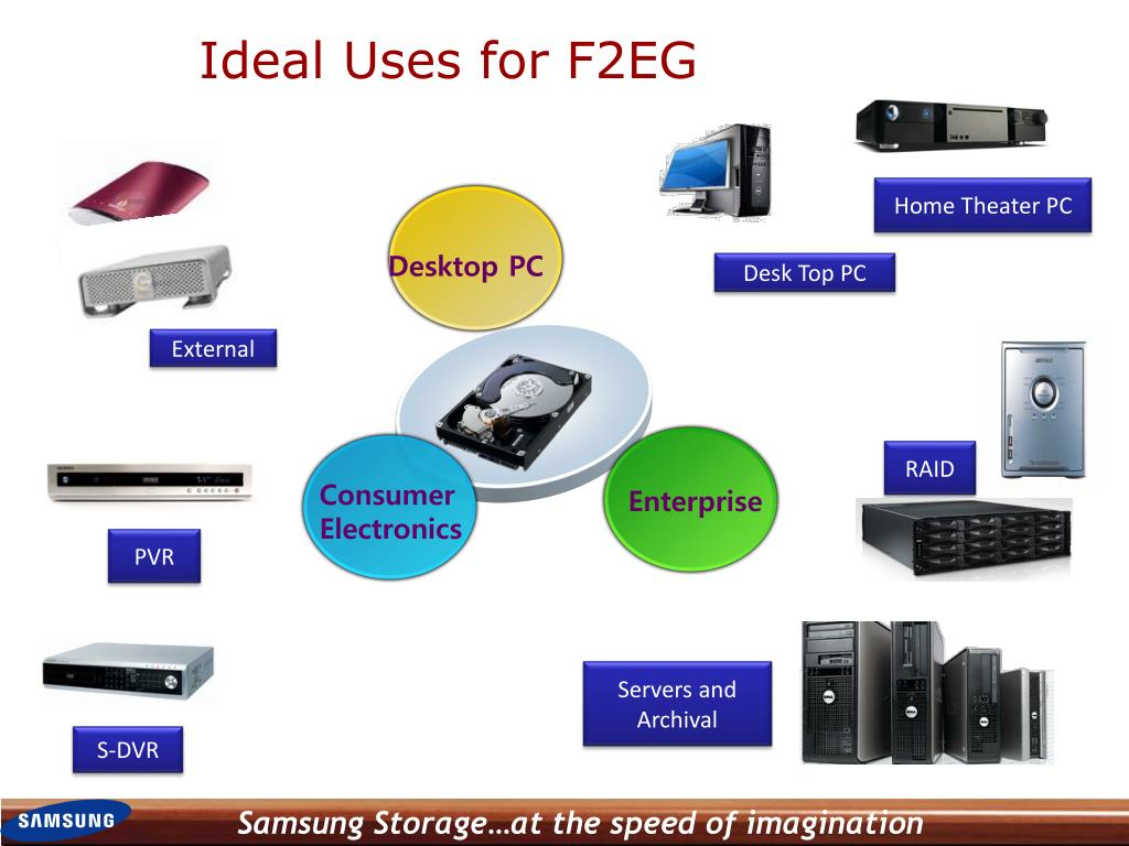 Ideal Uses for F2EG