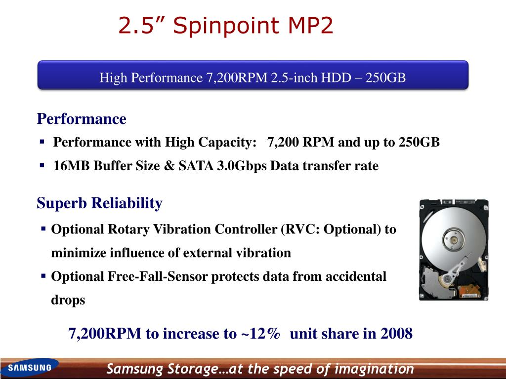 """2.5"""" Spinpoint MP2"""