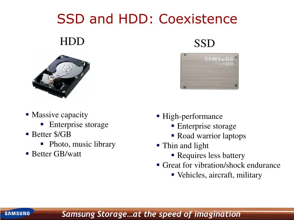 SSD and HDD: Coexistence