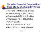 chrysler financial corporation case study of a liquidity crisis