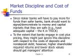 market discipline and cost of funds