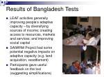results of bangladesh tests