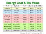 energy cost btu value