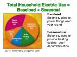 total household electric use baseload seasonal