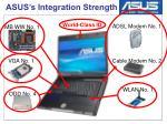 asus s integration strength