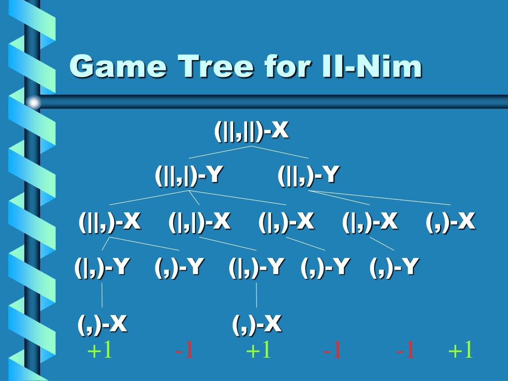 Game Tree for II-Nim
