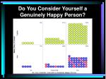 do you consider yourself a genuinely happy person