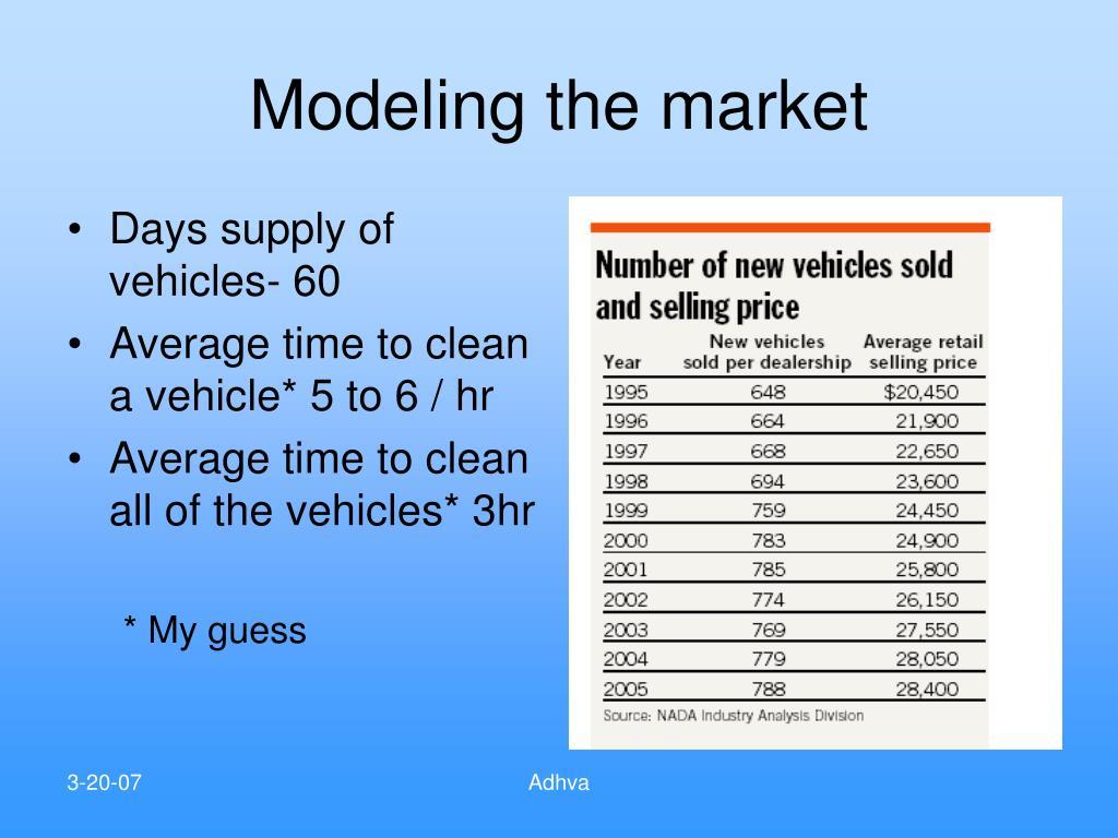 Days supply of vehicles- 60