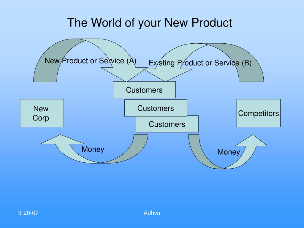 The World of your New Product