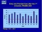 entry into prenatal care after the 1 st trimester prams 2001