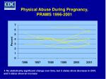 physical abuse during pregnancy prams 1996 2001