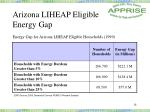 arizona liheap eligible energy gap