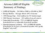 arizona liheap eligible summary of findings