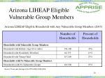 arizona liheap eligible vulnerable group members