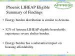 phoenix liheap eligible summary of findings