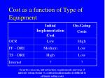 cost as a function of type of equipment