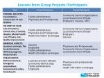 lessons from group projects participants